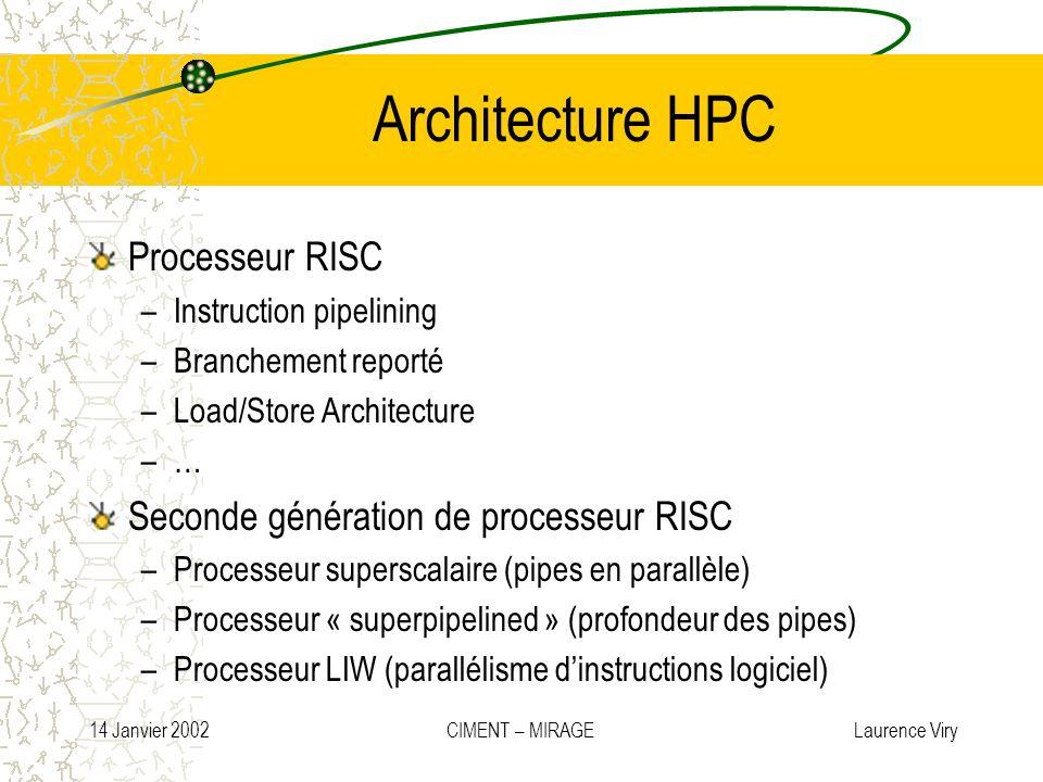 14 Janvier 2002 CIMENT – MIRAGE Laurence Viry Architecture HPC Processeur RISC –Instruction pipelining –Branchement reporté –Load/Store Architecture –