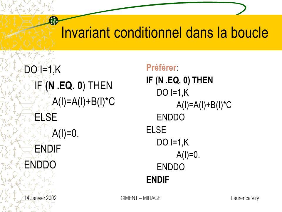 14 Janvier 2002 CIMENT – MIRAGE Laurence Viry Invariant conditionnel dans la boucle DO I=1,K IF (N.EQ. 0 ) THEN A(I)=A(I)+B(I)*C ELSE A(I)=0. ENDIF EN