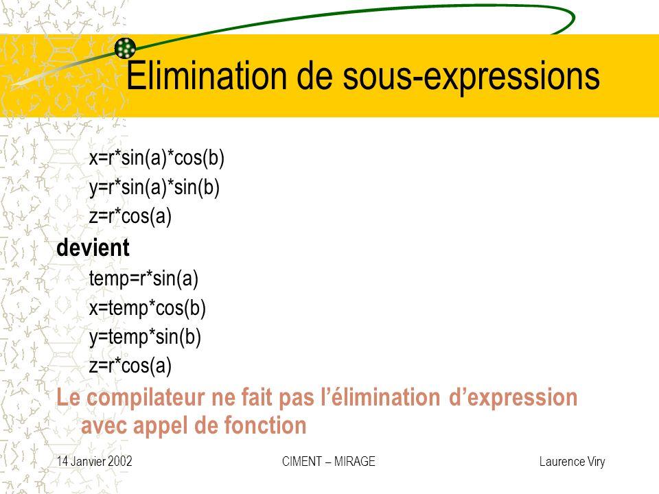14 Janvier 2002 CIMENT – MIRAGE Laurence Viry Elimination de sous-expressions x=r*sin(a)*cos(b) y=r*sin(a)*sin(b) z=r*cos(a) devient temp=r*sin(a) x=t