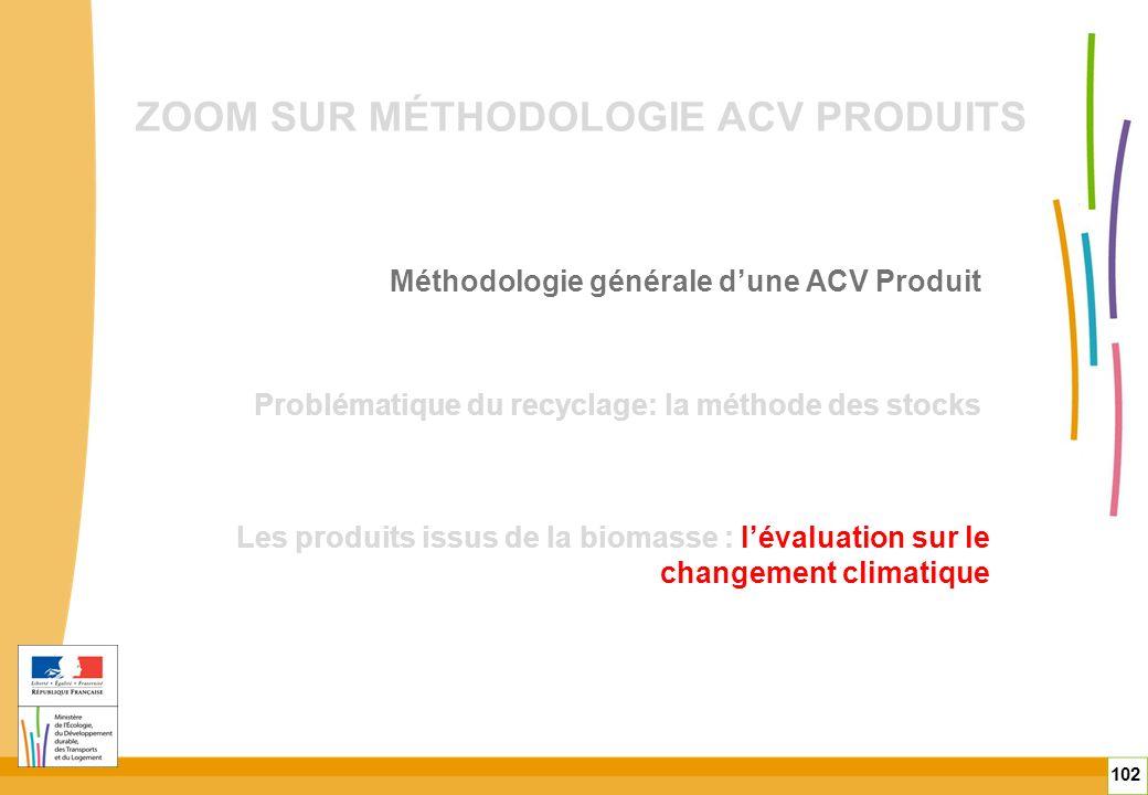 ZOOM SUR MÉTHODOLOGIE ACV PRODUITS Méthodologie générale dune ACV Produit 102 Problématique du recyclage: la méthode des stocks Les produits issus de