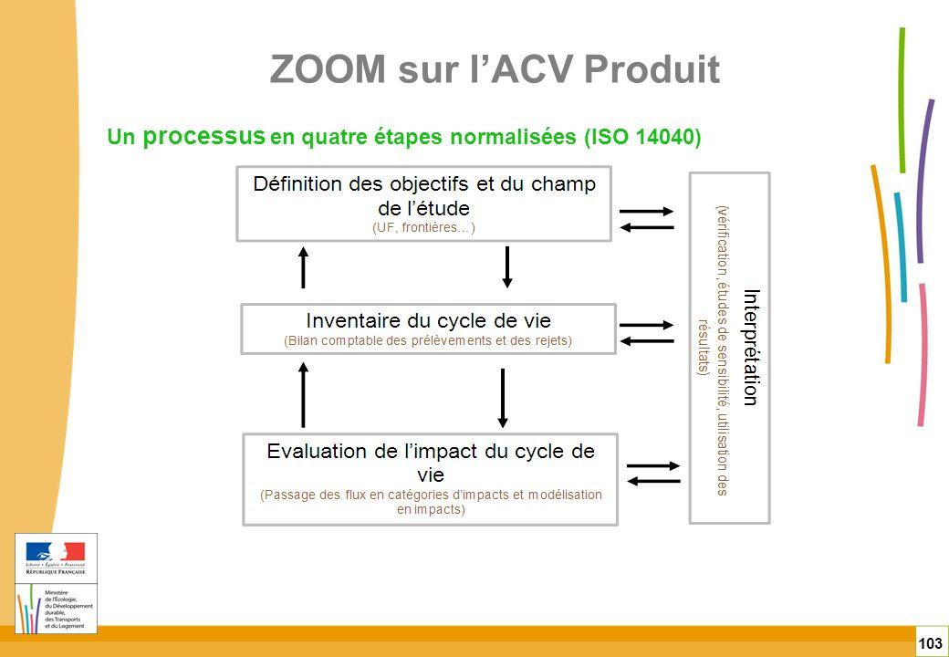 ZOOM sur lACV Produit 103 Un processus en quatre étapes normalisées (ISO 14040)