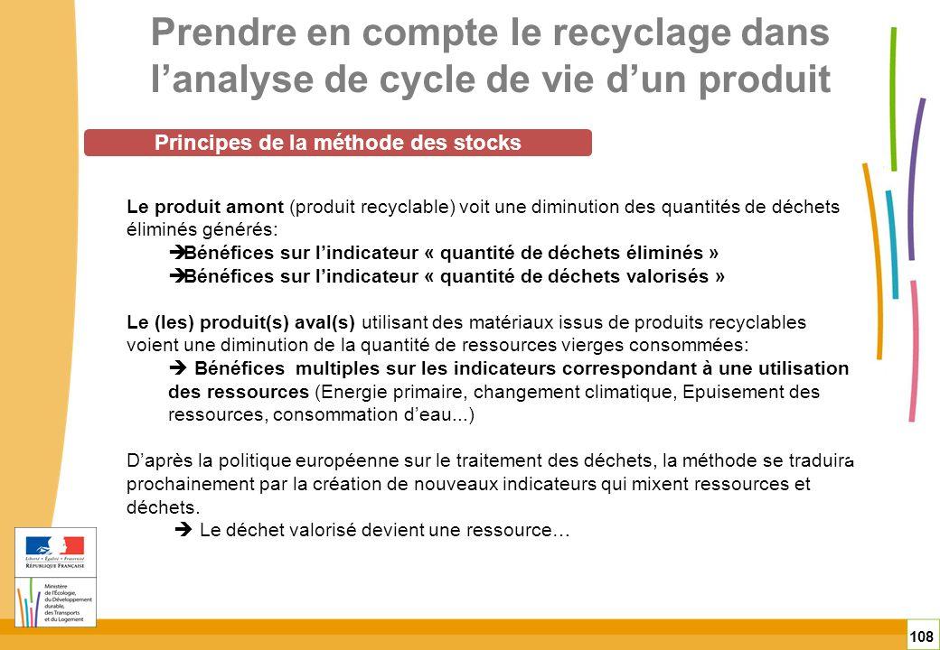 Prendre en compte le recyclage dans lanalyse de cycle de vie dun produit 108 Le produit amont (produit recyclable) voit une diminution des quantités d