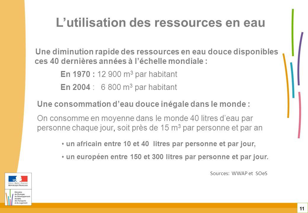 Lutilisation des ressources en eau 11 Une diminution rapide des ressources en eau douce disponibles ces 40 dernières années à léchelle mondiale : En 1