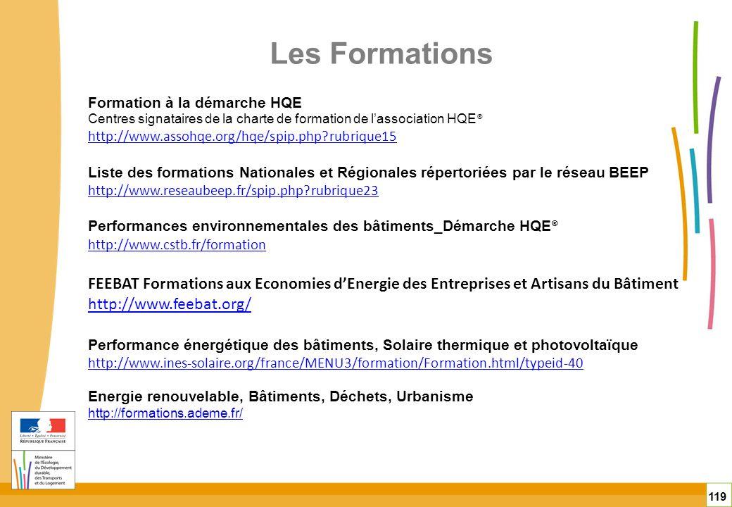 Les Formations 119 Formation à la démarche HQE Centres signataires de la charte de formation de lassociation HQE ® http://www.assohqe.org/hqe/spip.php