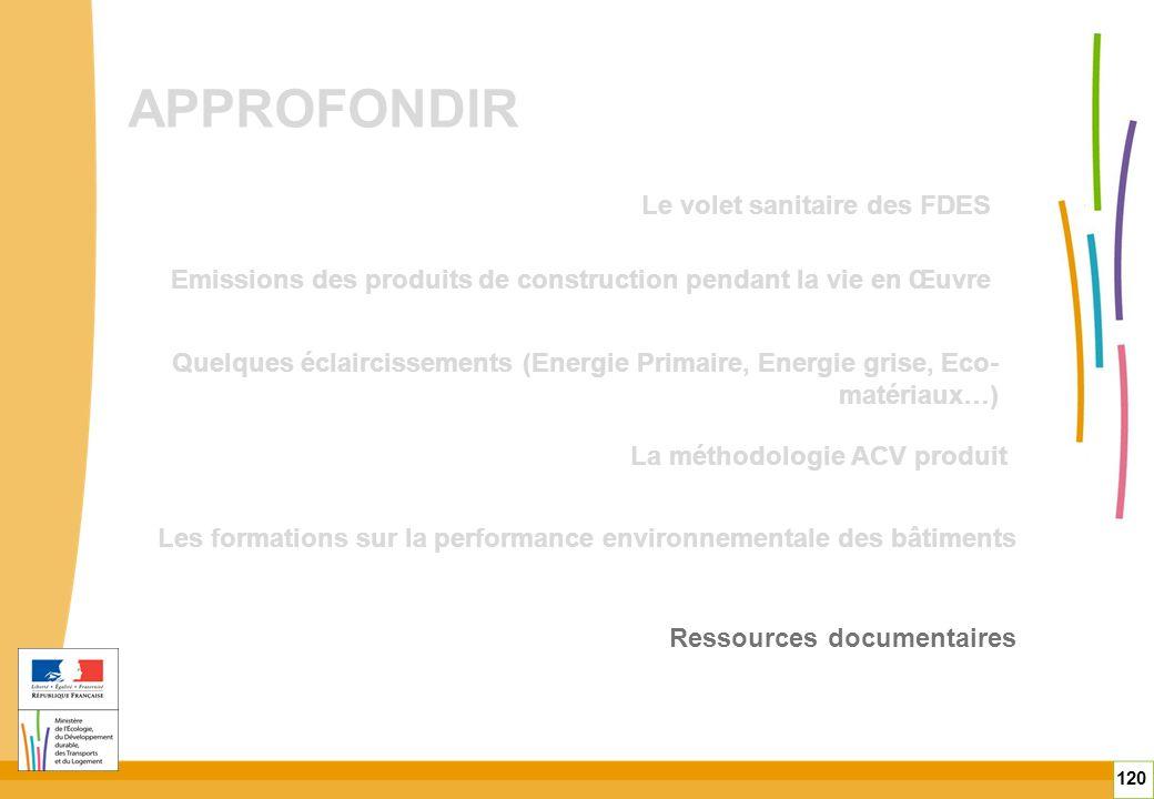 APPROFONDIR 120 Quelques éclaircissements (Energie Primaire, Energie grise, Eco- matériaux…) Emissions des produits de construction pendant la vie en