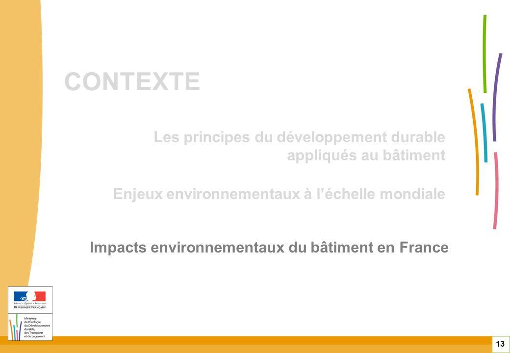 CONTEXTE 13 Enjeux environnementaux à léchelle mondiale Impacts environnementaux du bâtiment en France Les principes du développement durable appliqué