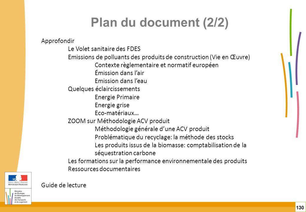 Plan du document (2/2) 130 Approfondir Le Volet sanitaire des FDES Emissions de polluants des produits de construction (Vie en Œuvre) Contexte règleme