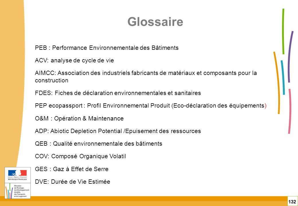 132 PEB : Performance Environnementale des Bâtiments ACV: analyse de cycle de vie AIMCC: Association des industriels fabricants de matériaux et compos