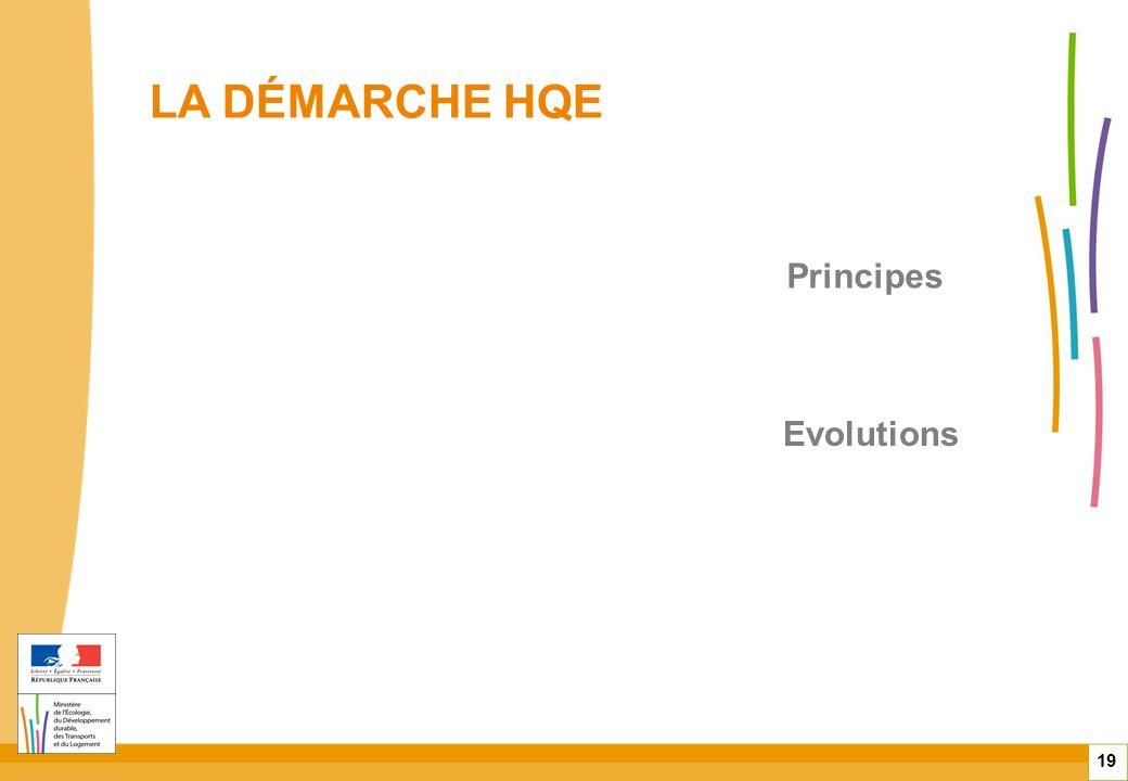 LA DÉMARCHE HQE Principes 19 Evolutions