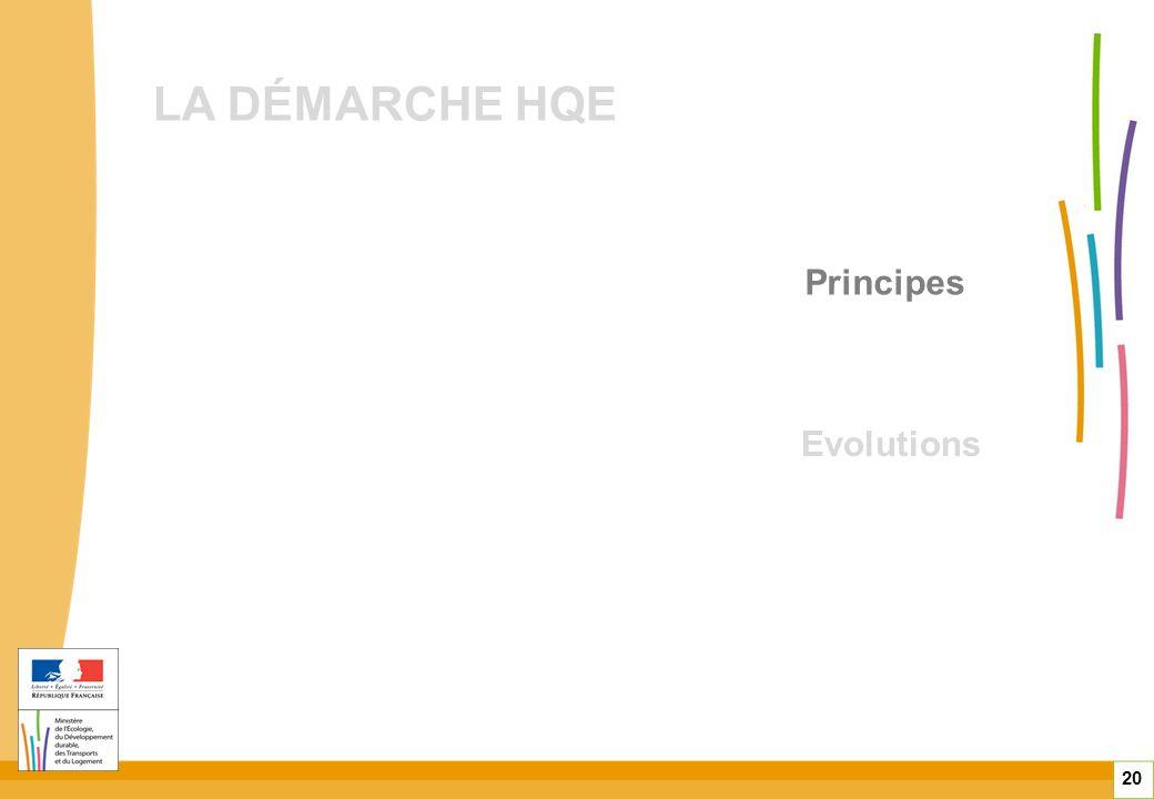 LA DÉMARCHE HQE Principes 20 Evolutions