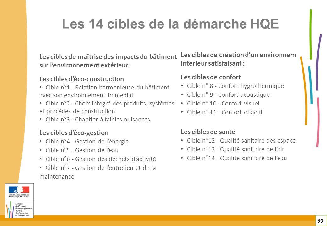 Les 14 cibles de la démarche HQE 22 Les cibles de maîtrise des impacts du bâtiment sur lenvironnement extérieur : Les cibles déco-construction Cible n