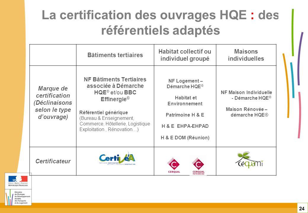 La certification des ouvrages HQE : des référentiels adaptés 24 Bâtiments tertiaires Habitat collectif ou individuel groupé Maisons individuelles Marq