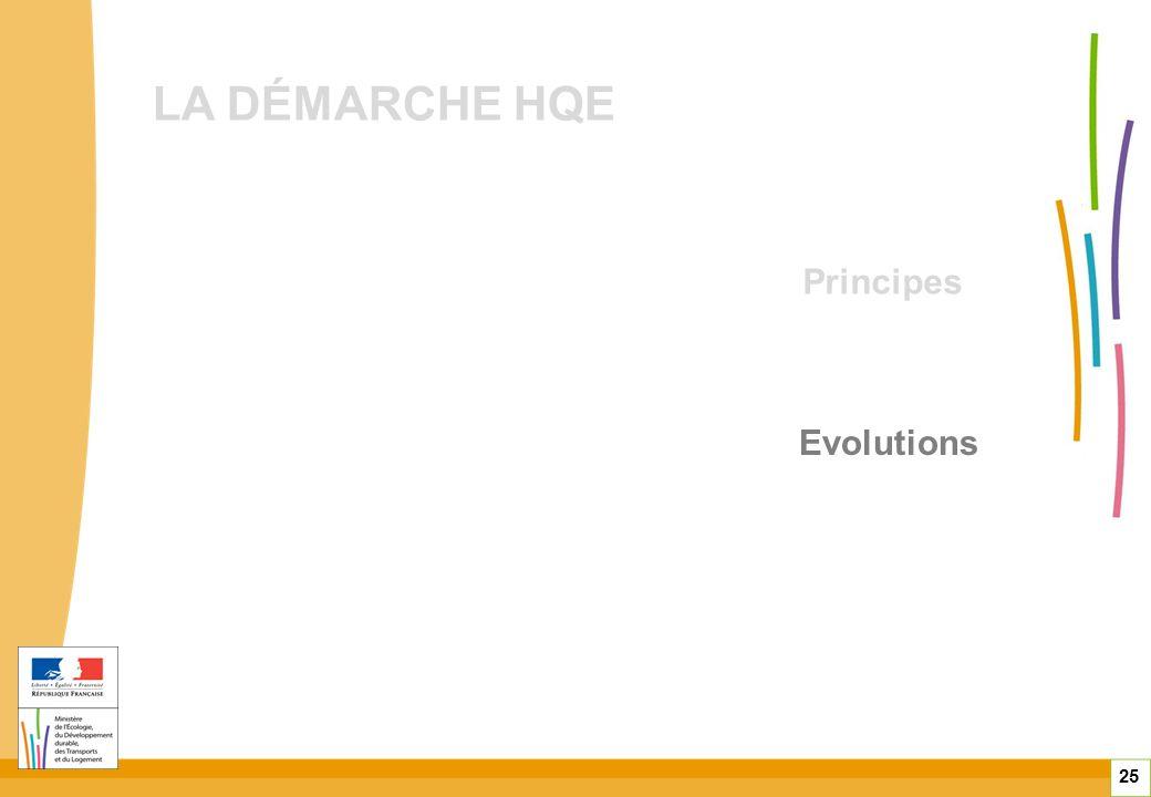 LA DÉMARCHE HQE Principes 25 Evolutions