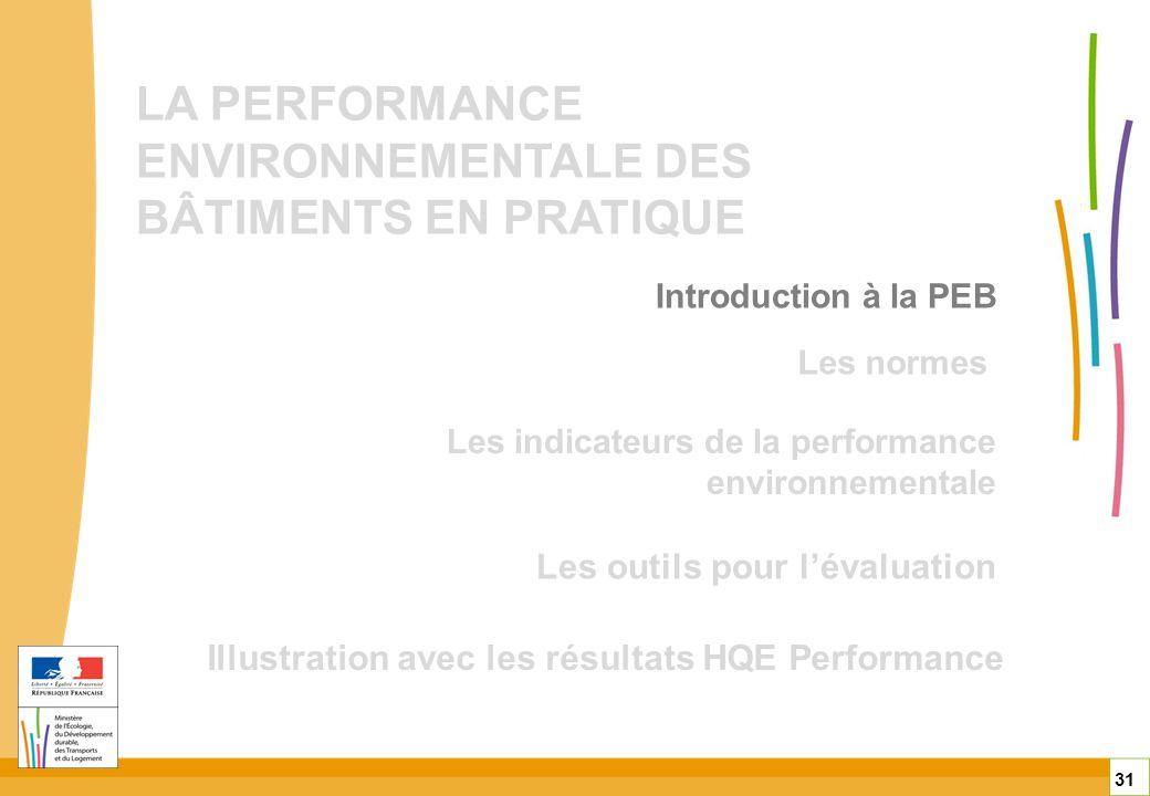 LA PERFORMANCE ENVIRONNEMENTALE DES BÂTIMENTS EN PRATIQUE Les outils pour lévaluation Illustration avec les résultats HQE Performance 31 Les normes Le