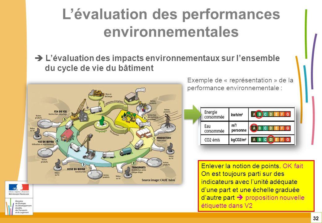 Lévaluation des performances environnementales 32 Lévaluation des impacts environnementaux sur lensemble du cycle de vie du bâtiment Exemple de « repr