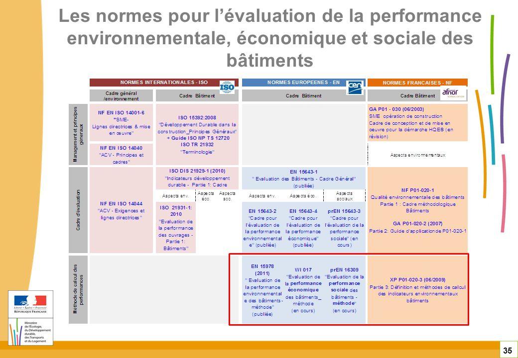 Les normes pour lévaluation de la performance environnementale, économique et sociale des bâtiments 35