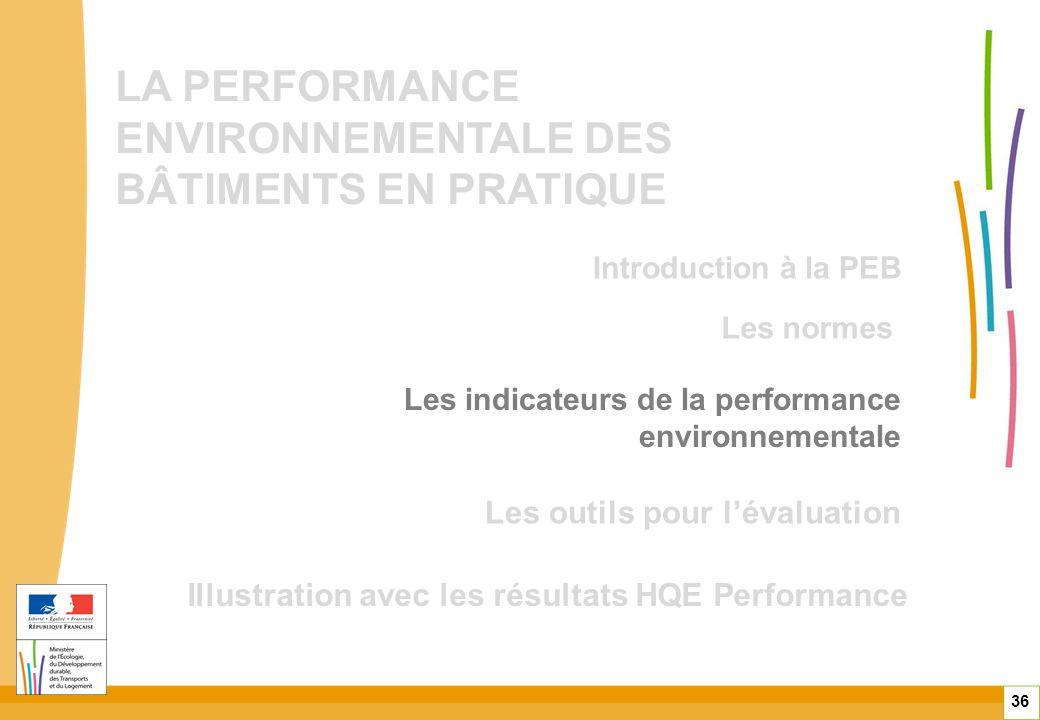 LA PERFORMANCE ENVIRONNEMENTALE DES BÂTIMENTS EN PRATIQUE 36 Les outils pour lévaluation Illustration avec les résultats HQE Performance Les normes Le