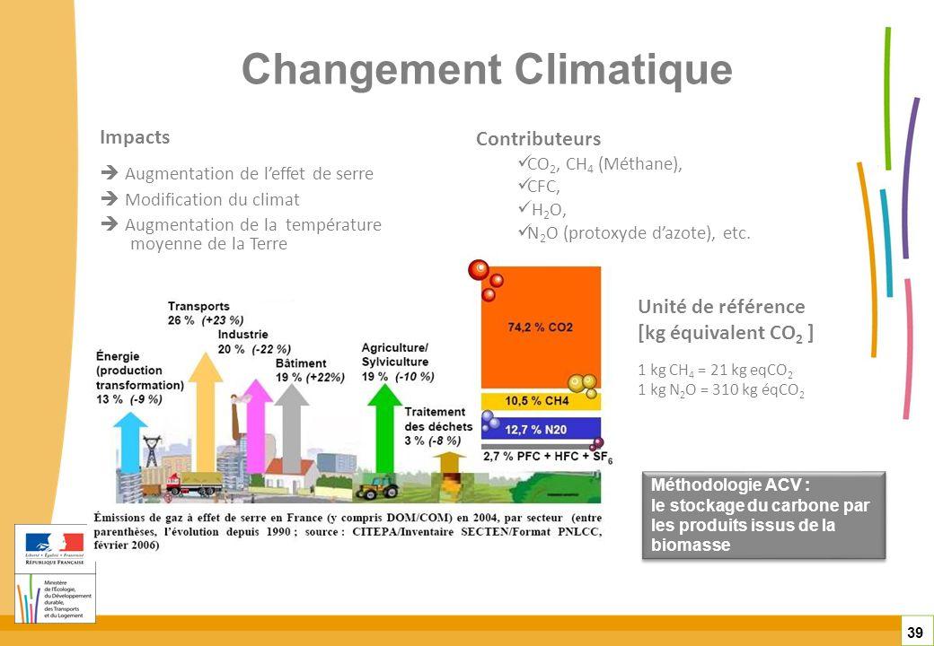 Changement Climatique 39 Impacts Augmentation de leffet de serre Modification du climat Augmentation de la température moyenne de la Terre Contributeu