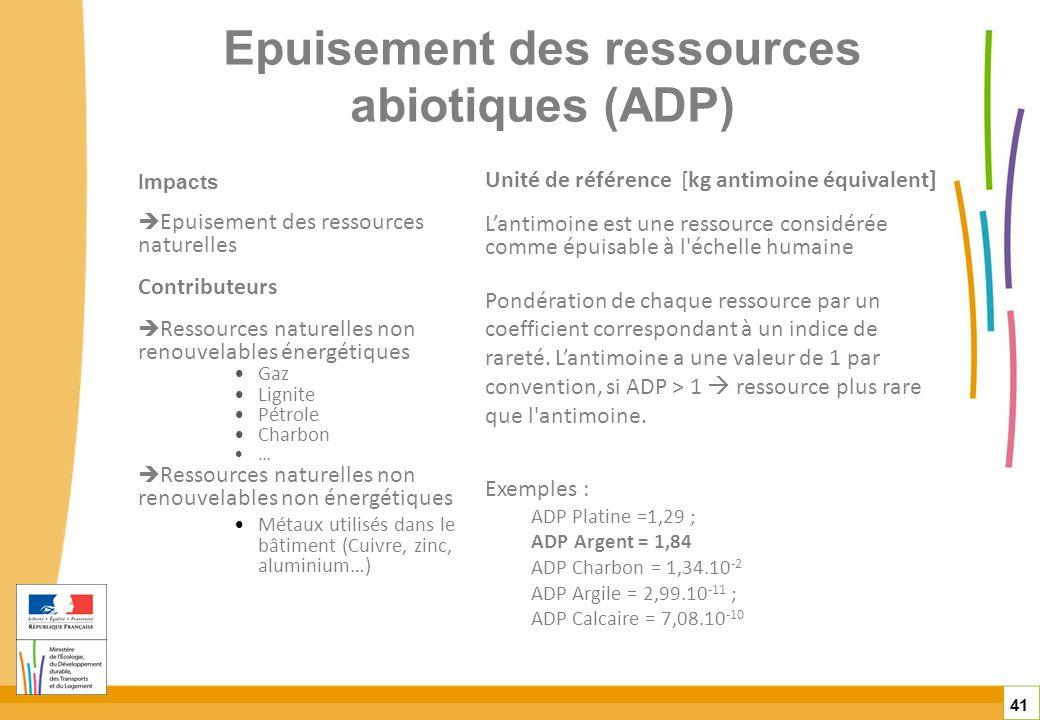 Epuisement des ressources abiotiques (ADP) 41 Impacts Epuisement des ressources naturelles Contributeurs Ressources naturelles non renouvelables énerg