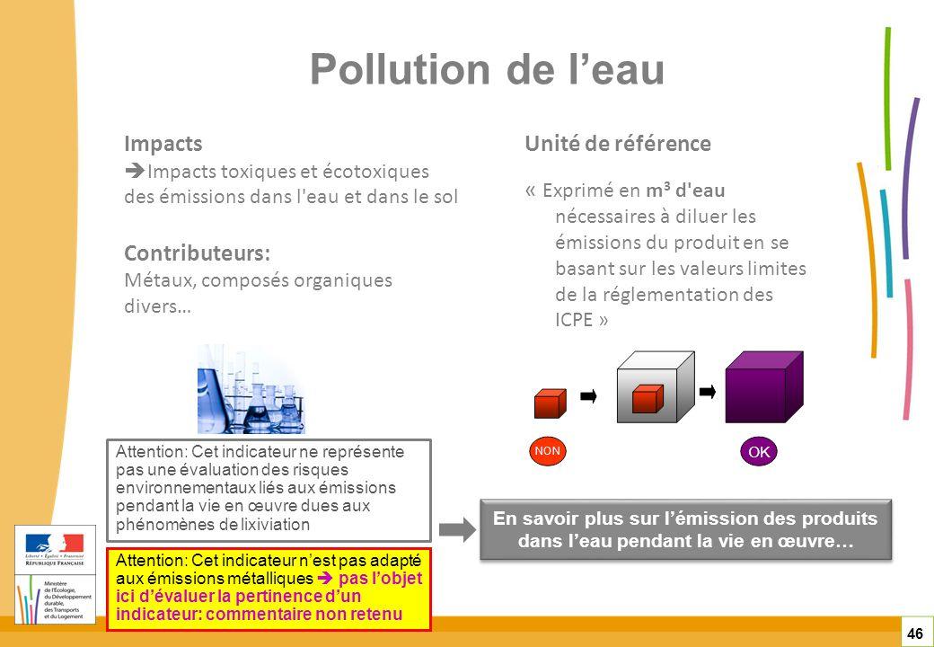 Pollution de leau 46 Impacts Impacts toxiques et écotoxiques des émissions dans l'eau et dans le sol Contributeurs: Métaux, composés organiques divers