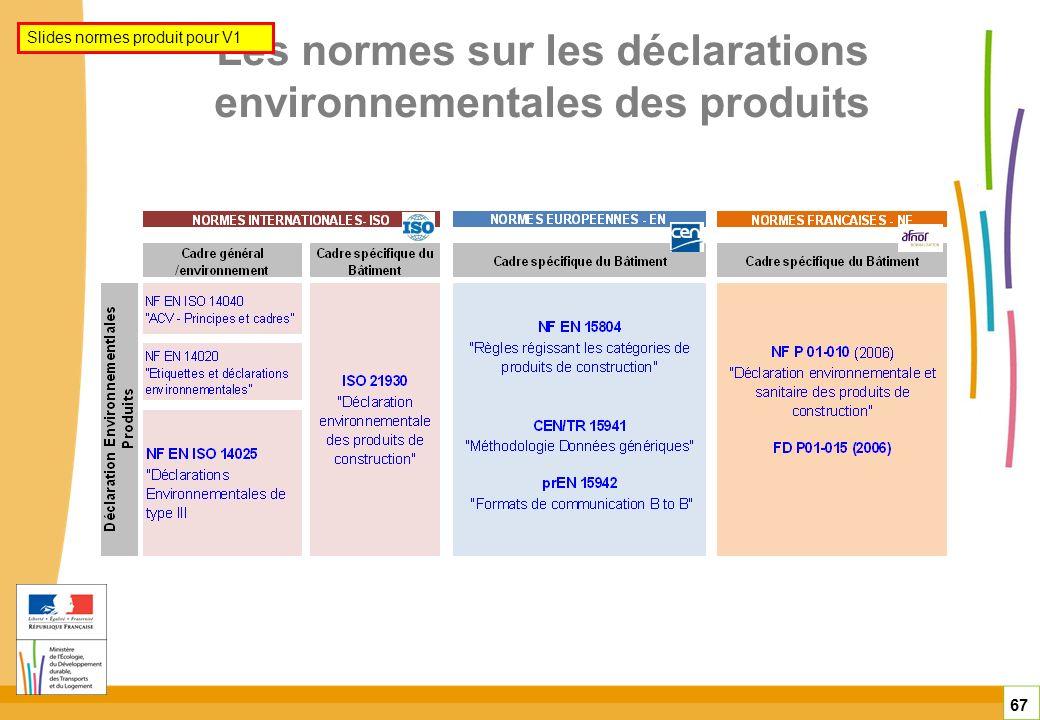 Les normes sur les déclarations environnementales des produits 67 Slides normes produit pour V1