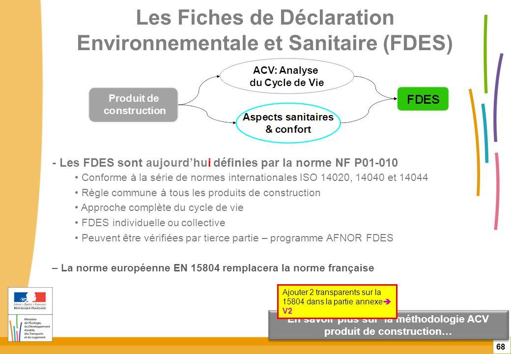 Les Fiches de Déclaration Environnementale et Sanitaire (FDES) 68 - Les FDES sont aujourdhui définies par la norme NF P01-010 Conforme à la série de n