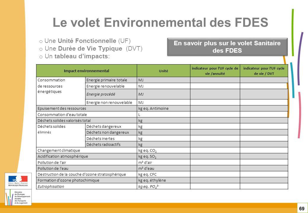 Le volet Environnemental des FDES 69 o Une Unité Fonctionnelle (UF) o Une Durée de Vie Typique (DVT) o Un tableau dimpacts: En savoir plus sur le vole