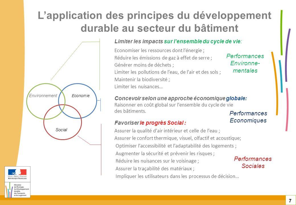 Lapplication des principes du développement durable au secteur du bâtiment 7 Environnement Economie Social Limiter les impacts sur lensemble du cycle