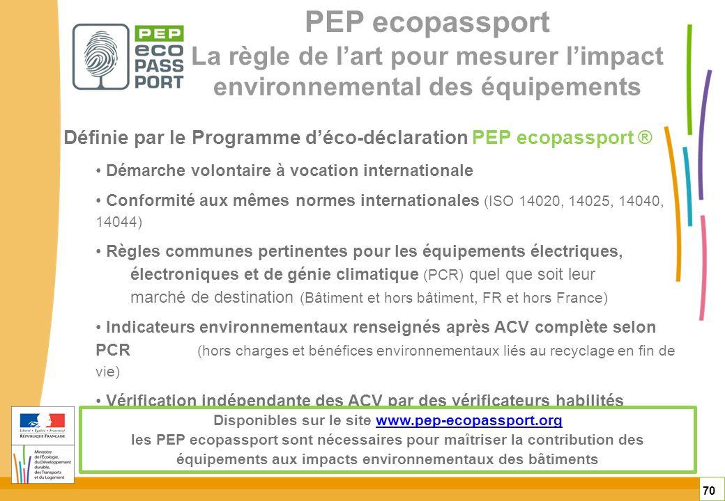 70 PEP ecopassport La règle de lart pour mesurer limpact environnemental des équipements Définie par le Programme déco-déclaration PEP ecopassport ® D