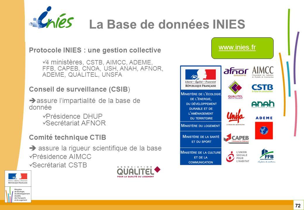 La Base de données INIES 72 Protocole INIES : une gestion collective 4 ministères, CSTB, AIMCC, ADEME, FFB, CAPEB, CNOA, USH, ANAH, AFNOR, ADEME, QUAL