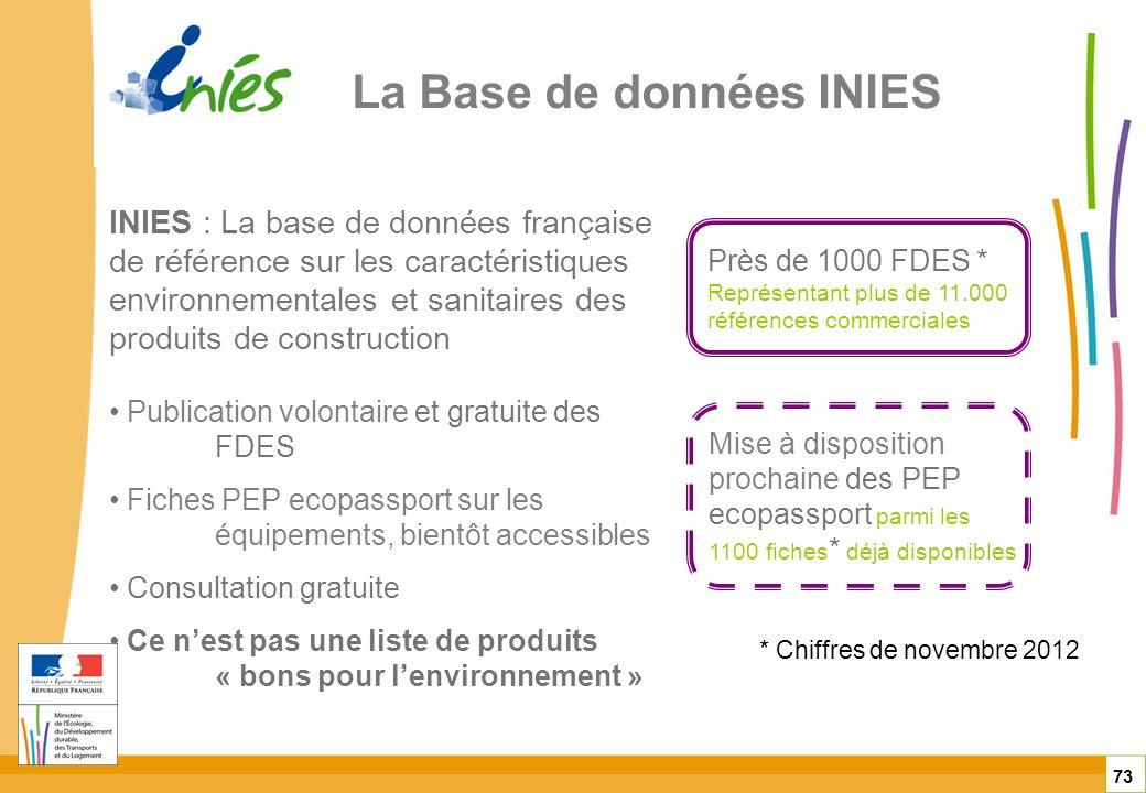 La Base de données INIES 73 Publication volontaire et gratuite des FDES Fiches PEP ecopassport sur les équipements, bientôt accessibles Consultation g