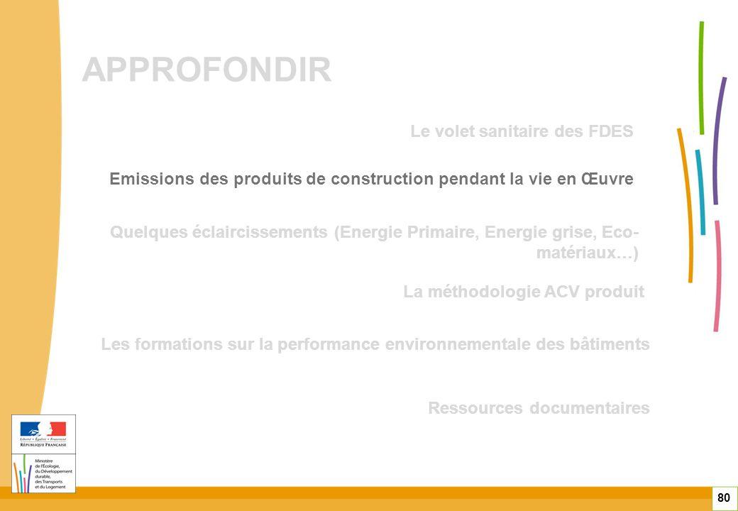 APPROFONDIR 80 Quelques éclaircissements (Energie Primaire, Energie grise, Eco- matériaux…) Emissions des produits de construction pendant la vie en Œ