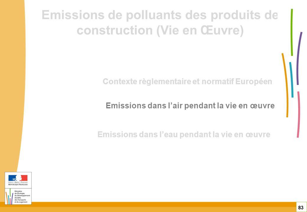 Emissions de polluants des produits de construction (Vie en Œuvre) 83 Emissions dans lair pendant la vie en œuvre Emissions dans leau pendant la vie e