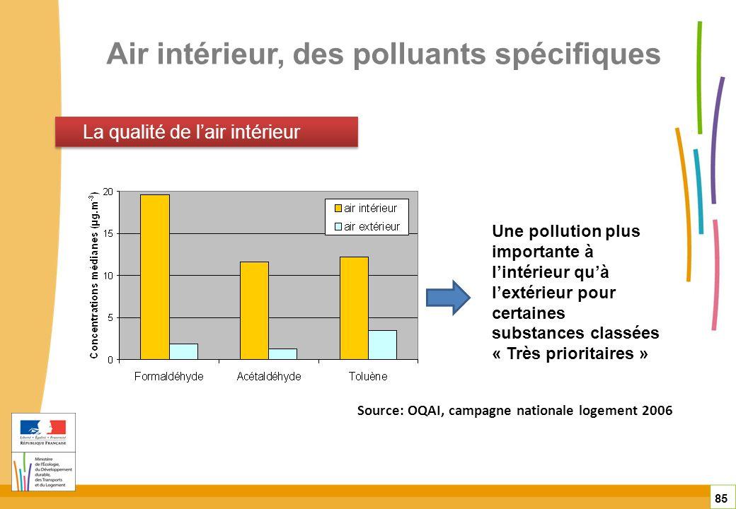 Air intérieur, des polluants spécifiques 85 La qualité de lair intérieur Une pollution plus importante à lintérieur quà lextérieur pour certaines subs