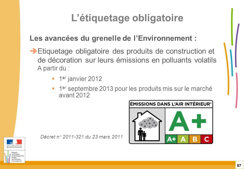 Létiquetage obligatoire Les avancées du grenelle de lEnvironnement : Etiquetage obligatoire des produits de construction et de décoration sur leurs ém