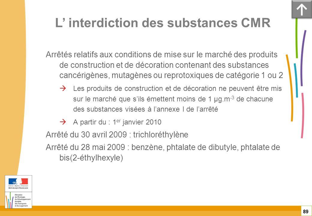 L interdiction des substances CMR 89 Arrêtés relatifs aux conditions de mise sur le marché des produits de construction et de décoration contenant des