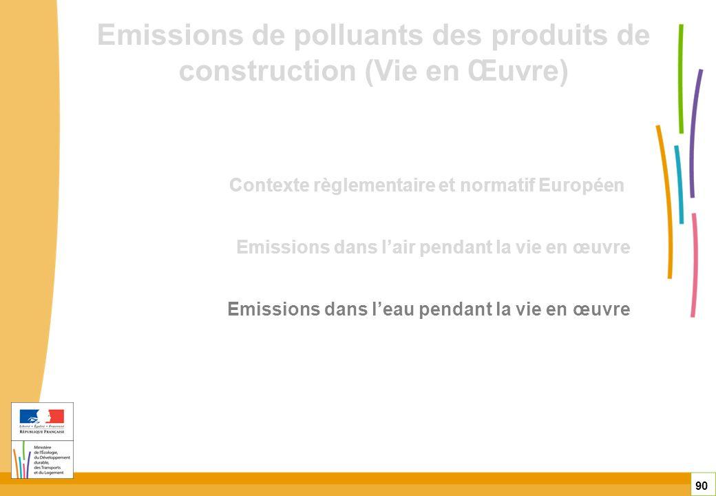 Emissions de polluants des produits de construction (Vie en Œuvre) 90 Emissions dans lair pendant la vie en œuvre Emissions dans leau pendant la vie e