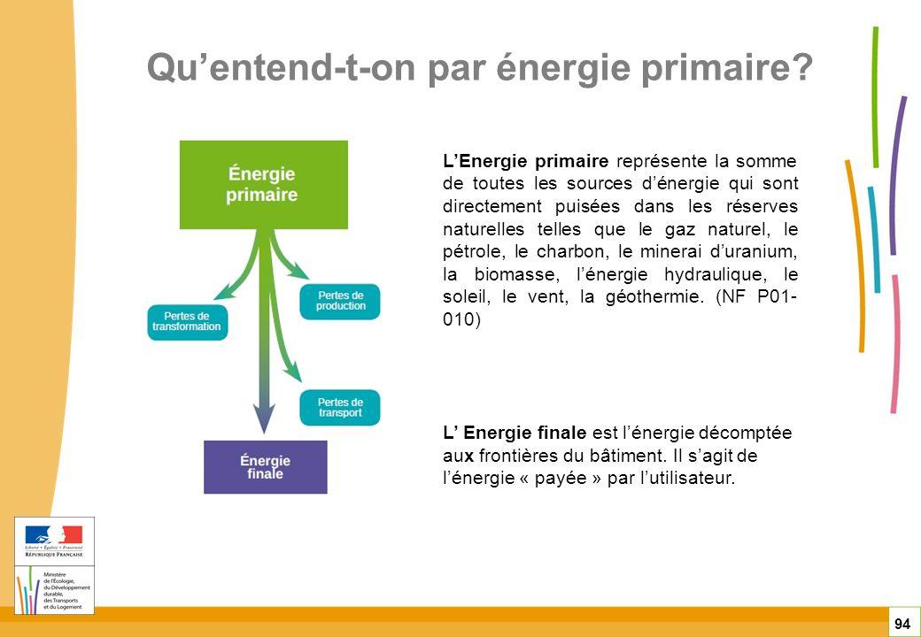 Quentend-t-on par énergie primaire? 94 LEnergie primaire représente la somme de toutes les sources dénergie qui sont directement puisées dans les rése