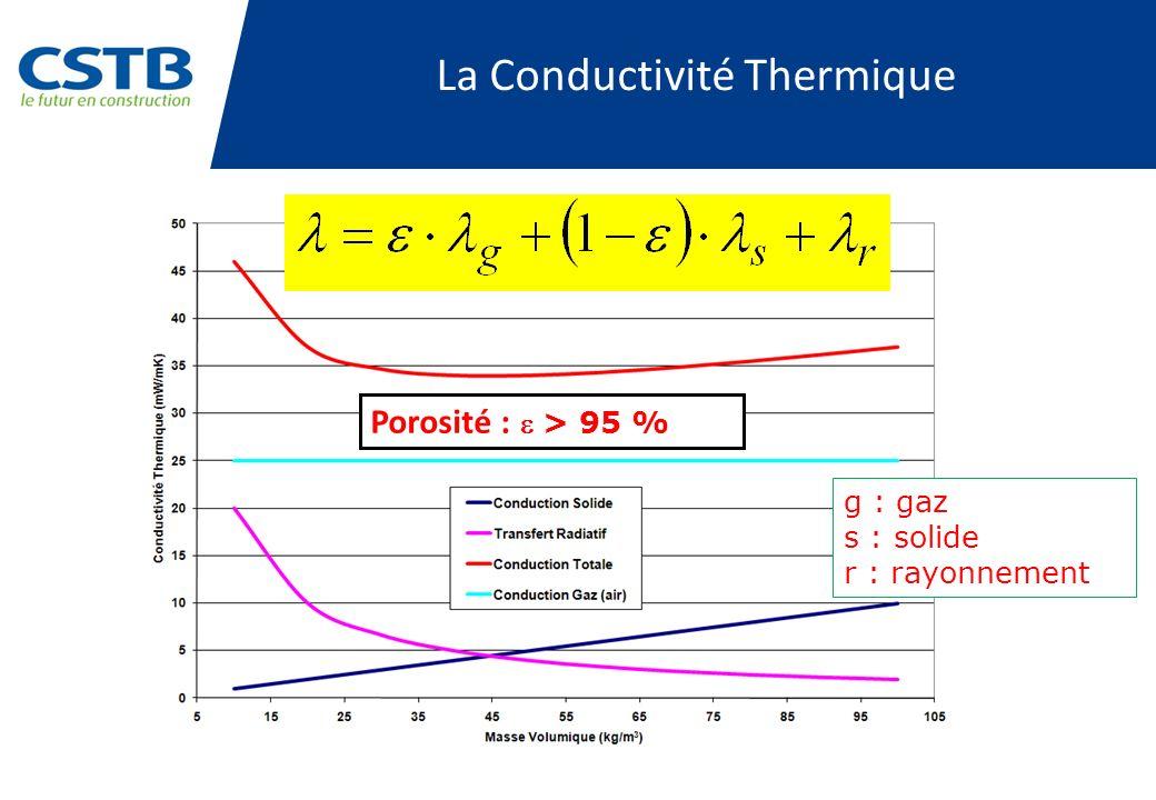 Porosité : > 95 % g : gaz s : solide r : rayonnement La Conductivité Thermique