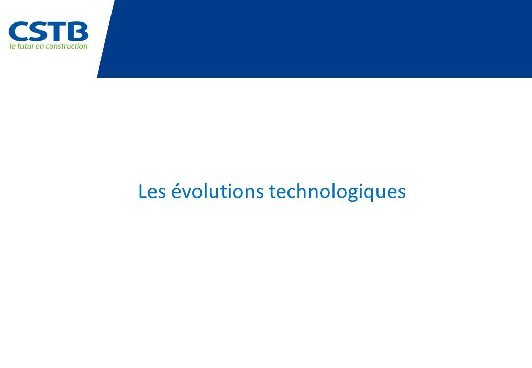 Les évolutions technologiques