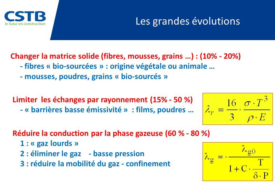 Limiter les échanges par rayonnement (15% - 50 %) - « barrières basse émissivité » : films, poudres … Réduire la conduction par la phase gazeuse (60 %