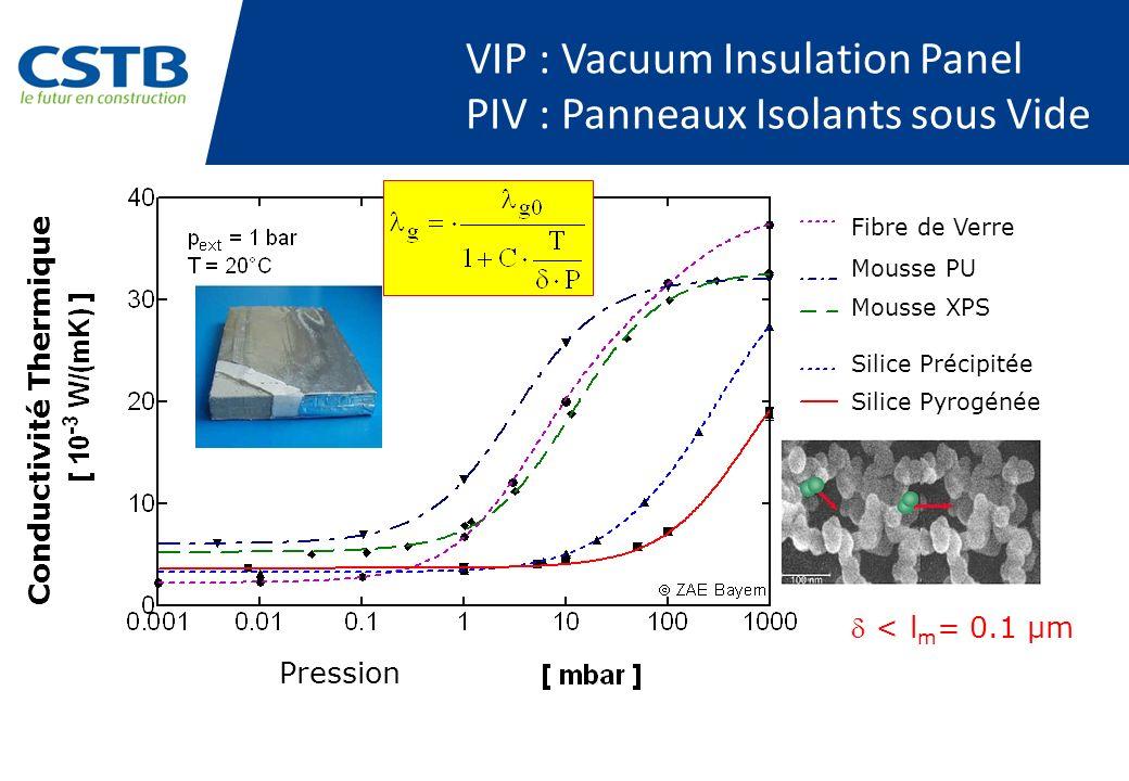 < l m = 0.1 µm VIP : Vacuum Insulation Panel PIV : Panneaux Isolants sous Vide Conductivité Thermique Pression Fibre de Verre Mousse PU Mousse XPS Sil