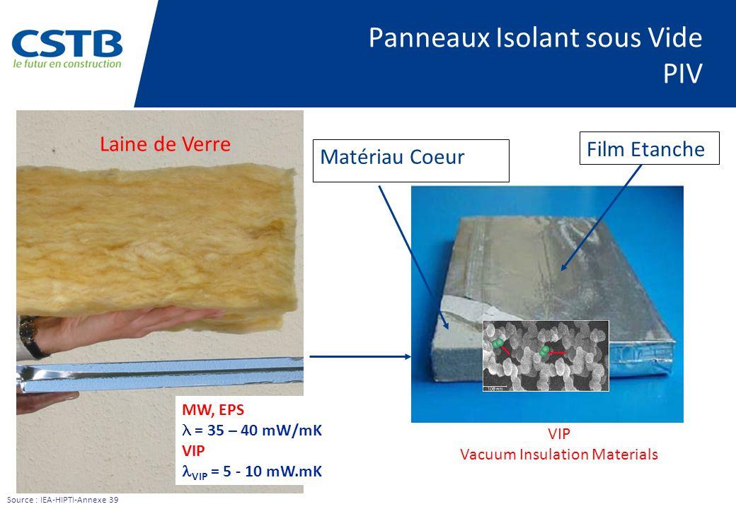 Panneaux Isolant sous Vide PIV Source : IEA-HIPTI-Annexe 39 VIP Vacuum Insulation Materials Laine de Verre Matériau Coeur Film Etanche MW, EPS = 35 –