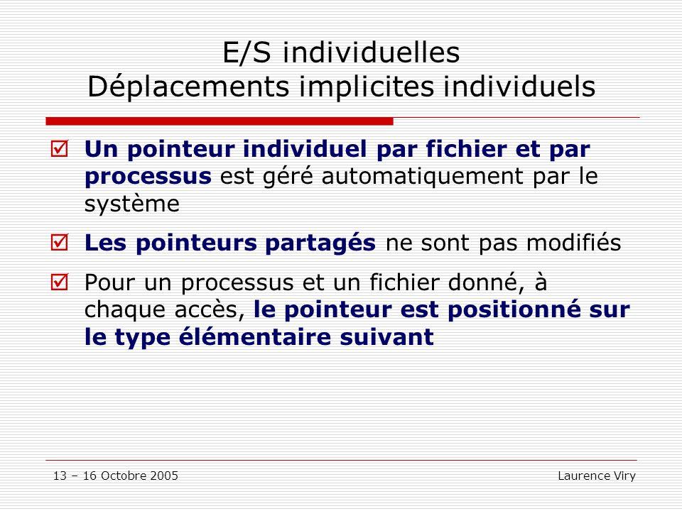 13 – 16 Octobre 2005 Laurence Viry E/S individuelles Déplacements implicites individuels Un pointeur individuel par fichier et par processus est géré automatiquement par le système Les pointeurs partagés ne sont pas modifiés Pour un processus et un fichier donné, à chaque accès, le pointeur est positionné sur le type élémentaire suivant