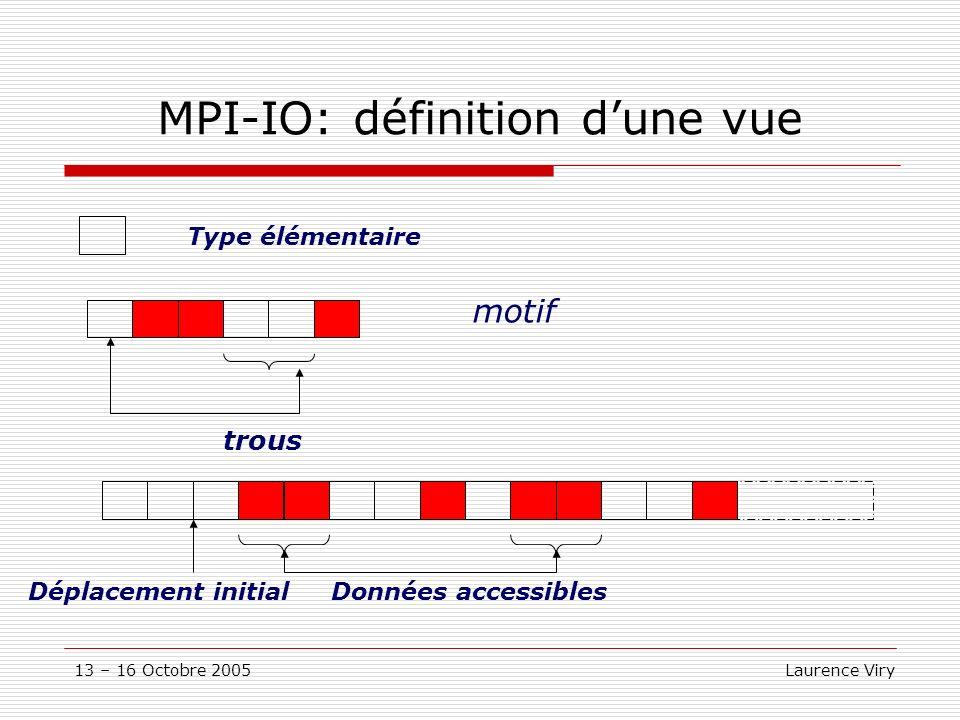 13 – 16 Octobre 2005 Laurence Viry MPI-IO: définition dune vue Type élémentaire motif trous Déplacement initialDonnées accessibles