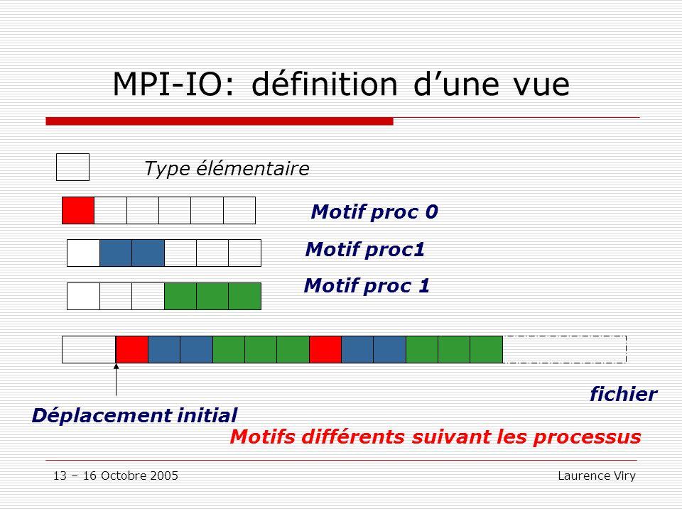 13 – 16 Octobre 2005 Laurence Viry MPI-IO: définition dune vue Type élémentaire Motif proc 0 Motif proc1 fichier Déplacement initial Motifs différents suivant les processus