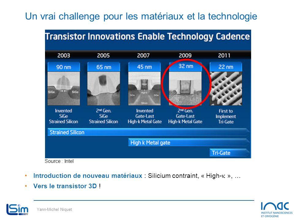 Yann-Michel Niquet Un vrai challenge pour les matériaux et la technologie Introduction de nouveau matériaux : Silicium contraint, « High- », … Vers le