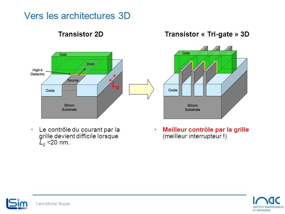 Yann-Michel Niquet Vers les architectures 3D Transistor 2D Transistor « Tri-gate » 3D Meilleur contrôle par la grille (meilleur interrupteur !) Le con
