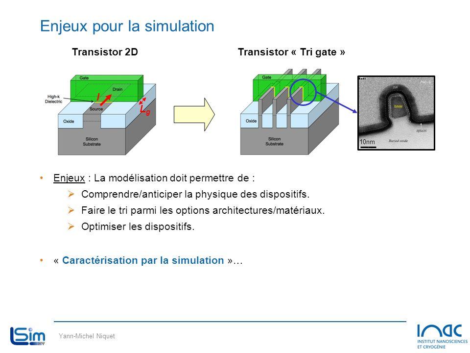 Yann-Michel Niquet Enjeux pour la simulation Enjeux : La modélisation doit permettre de : Comprendre/anticiper la physique des dispositifs. Faire le t