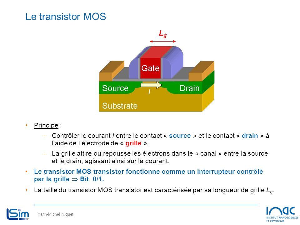 Yann-Michel Niquet Le transistor MOS Principe : – Contrôler le courant I entre le contact « source » et le contact « drain » à laide de lélectrode de